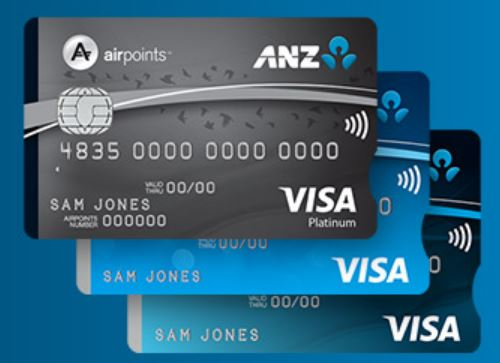 Anz credit card interest rate calculator