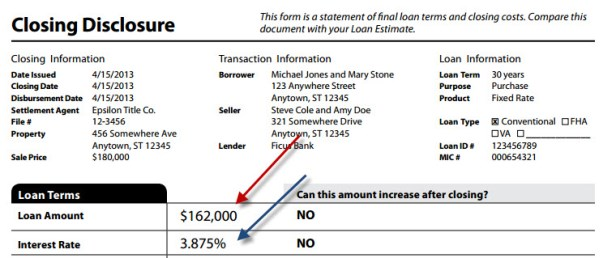 7 big questions your Closing Disclosure can answer - Loan Estimate Form