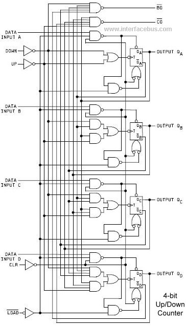 Glossary of Electronic and Engineering Terms, IC Up/Down Counter