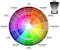 Decorating 101: Color Wheel, Value And Balance ...