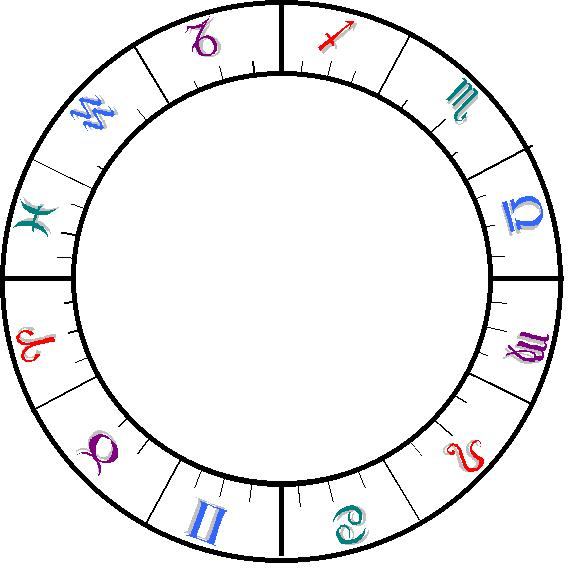 BLANK ASTROLOGY WHEEL - birth chart template