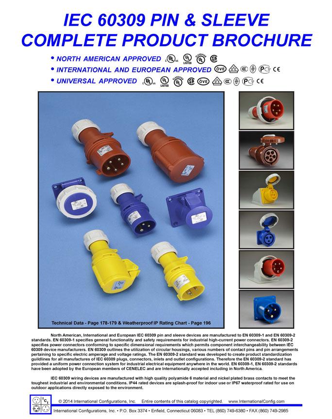 IEC 60309 (6H) (309) 3 PHASE OUTLET, SPLASHPROOF (IP44) \
