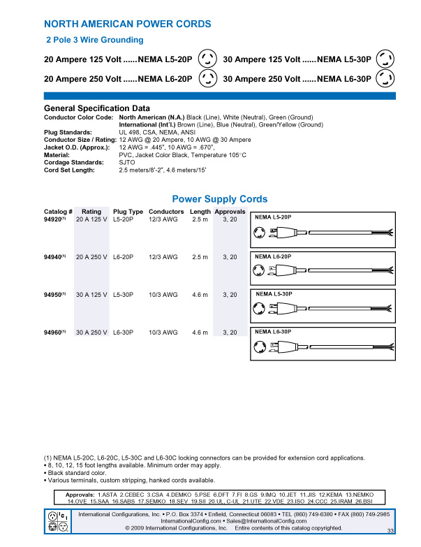 Nema L6 30r Diagram - Most Searched Wiring Diagram Right Now \u2022
