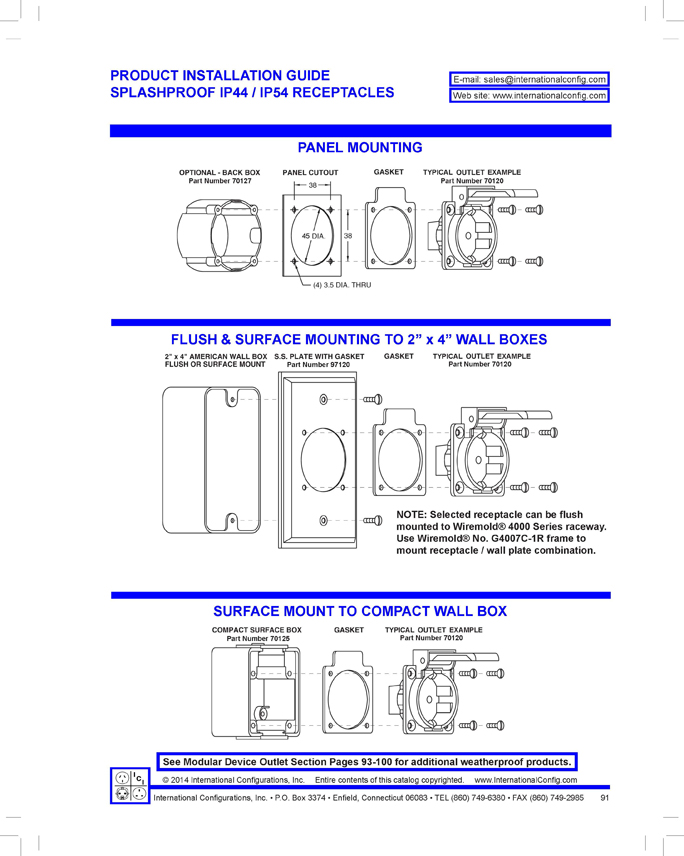 Euro Wall Plug Wiring Diagram Online Wiring Diagram