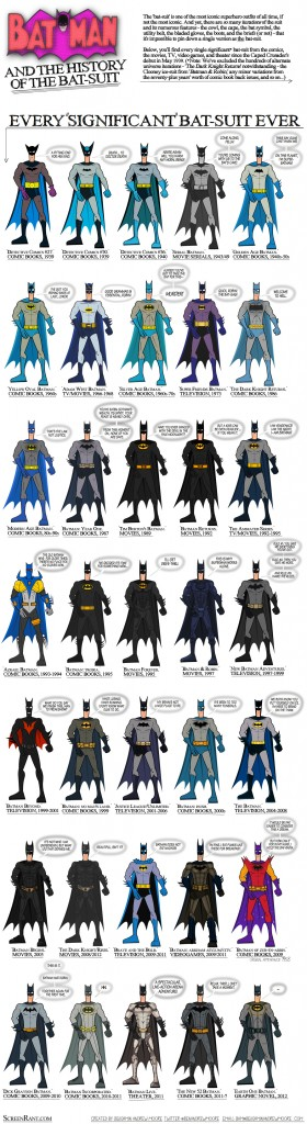Batman Infographic: Every (Significant) Bat-Suit Ever