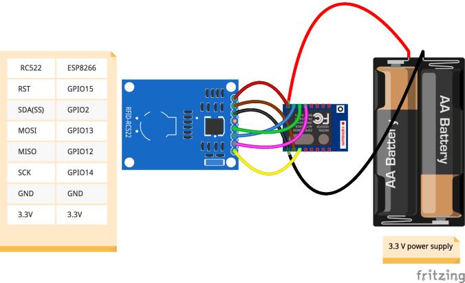 MFRC522-ESP8266_wiring