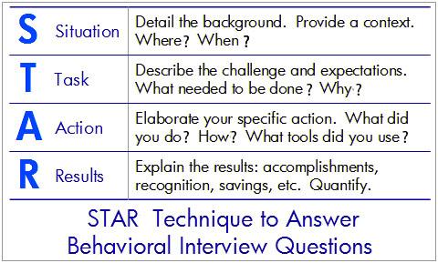 sample star interview questions - Vatozatozdevelopment