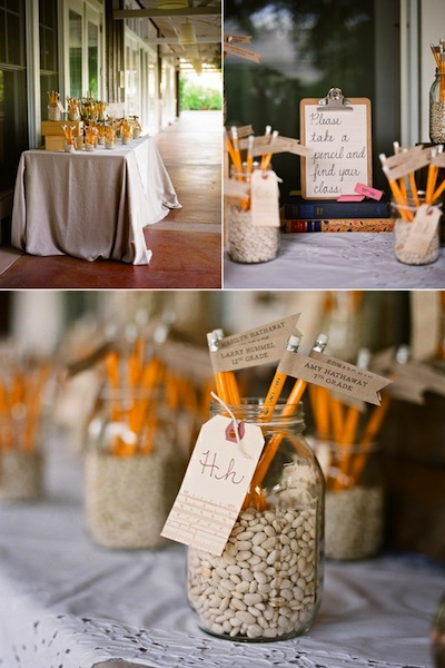 Seating Charts for Your Small Wedding