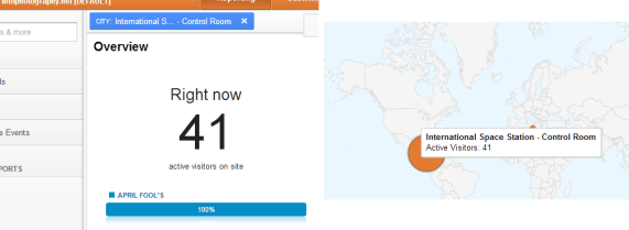 google analytics april fools