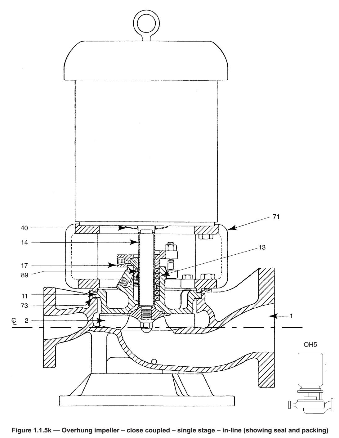 Hydraulic Motor Design, Hydraulic, Free Engine Image For