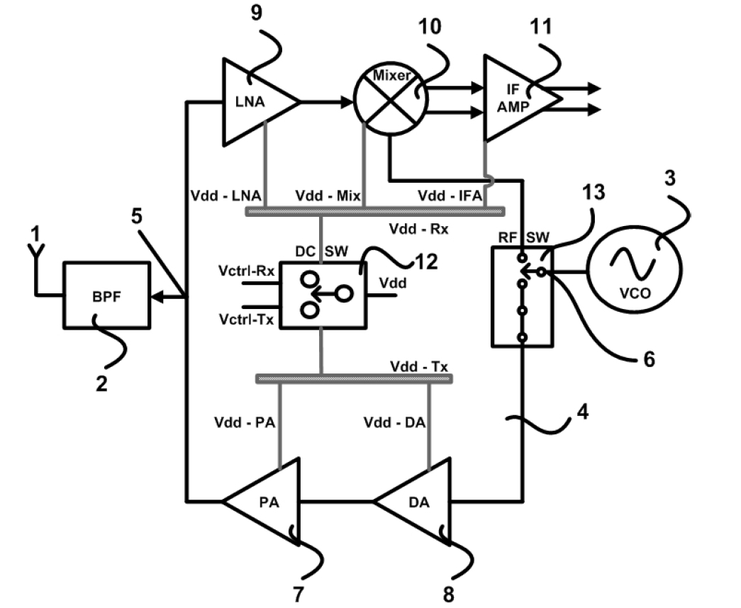 the voltagecontrolled oscillator vco
