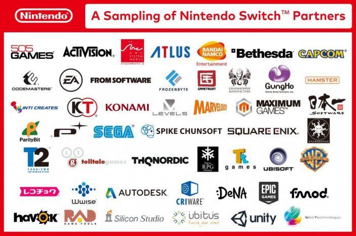 La nueva Nintendo Swicht y sus marcas colaboradoras