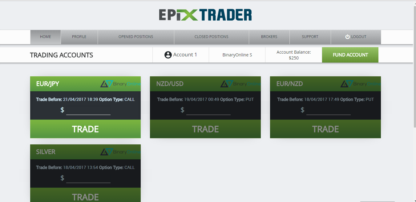 Find the right binary options trading types
