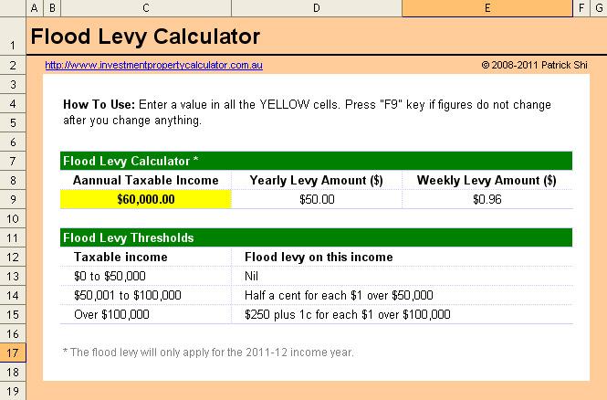 Free Australia Personal Income Tax Calculator in Excel - income tax calculator