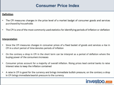 CPI (Consumer Price Index) Explained | Investoo.com - Trading School, Brokers and Offers