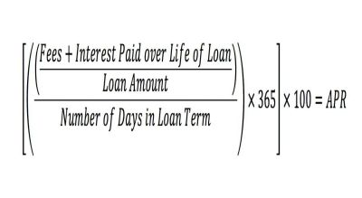 Annual Percentage Rate (APR) Definition