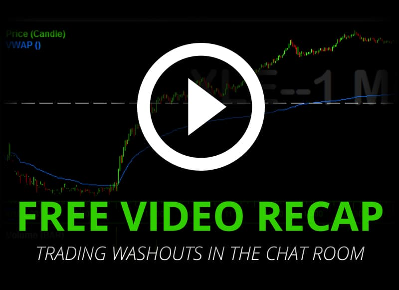 Day trading Video Lesson - How to Trade Gap Down Washouts