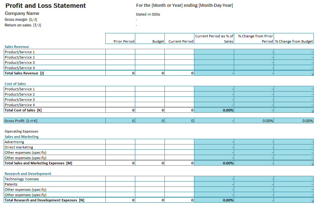 profit loss format in excel