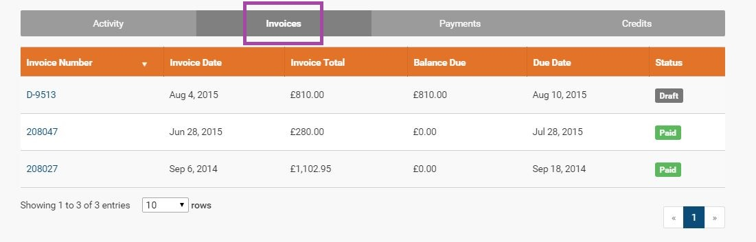 Table 2 Invoices Invoice Ninja