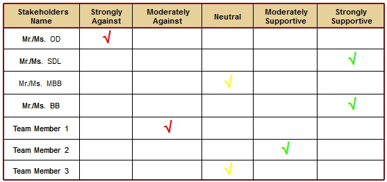 Project Stakeholder Analysis Template - Fiveoutsiders