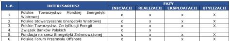 egea 05 tab
