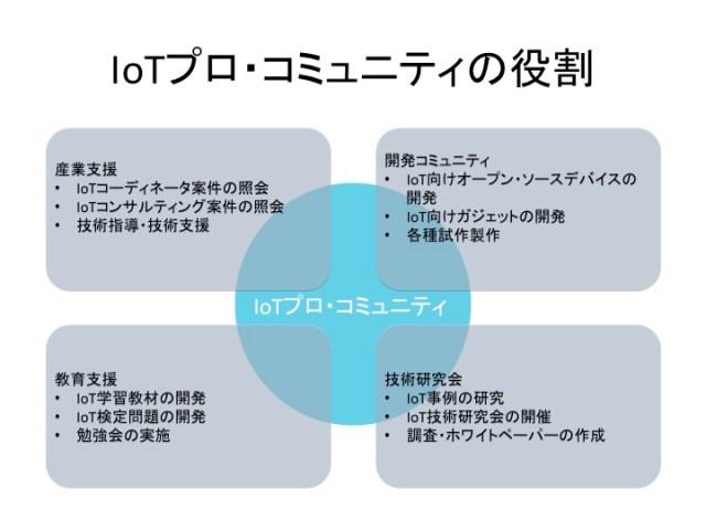 IoTプロコミュニティの役割