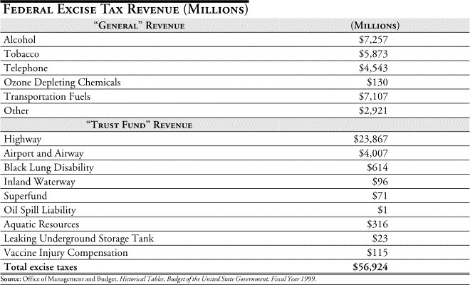 Hidden Taxes How Much do You Really Pay? \u003e IPI Issues \u003e Institute - payroll tax calculator nyc