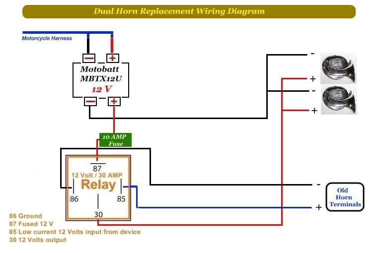 Horn Relay Diagram - Wiring Diagram Online