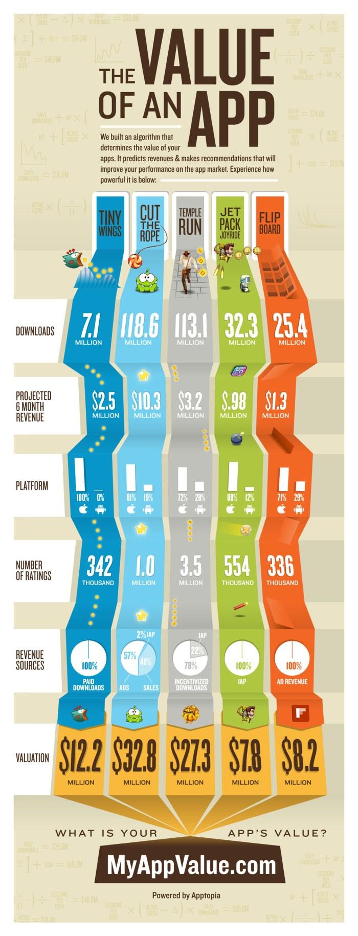 MAV_Infographic