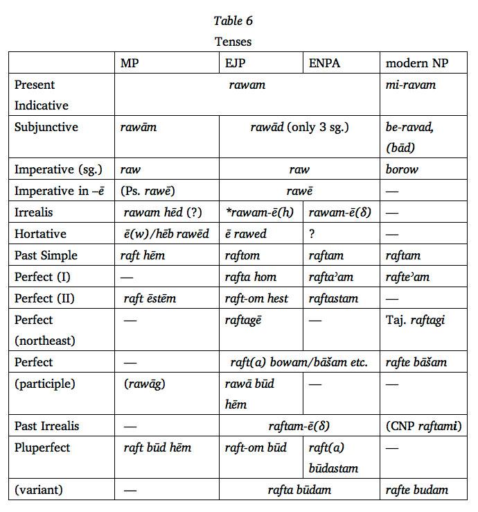 2 yaş çocuğu için evde yapılabilecek etkinlikler - Googleu0027da Ara - simple balance sheet