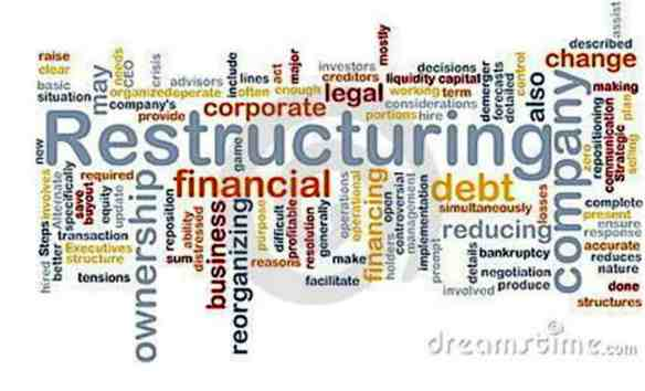corporate bancruptcy services, bancruptcy, corporate bankruptcy services, Canadian industries, oil and gas industry, automotive industry, construction industry, bankruptcy, bankruptcy leader, lines of credit, home-equity loans, car leases, credit cards, mortgages, debt, ira smith trustee, starting over starting now, corporate bankruptcy