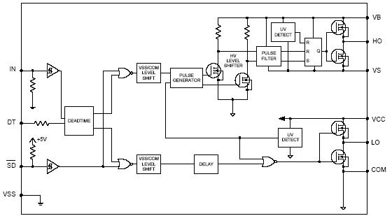 reliability block diagram models