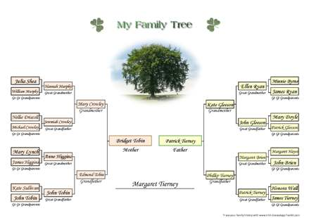 free interactive family tree template - Canasbergdorfbib