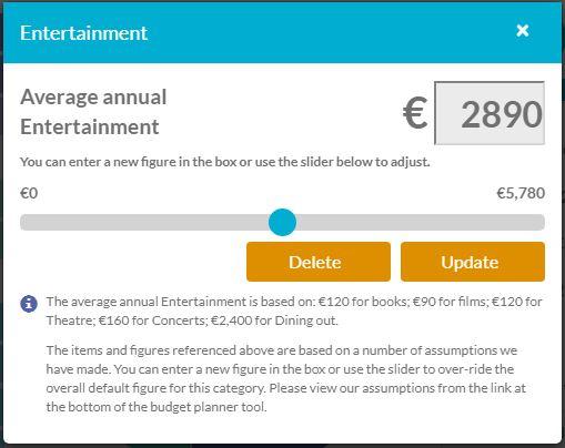Online Budget Planner for Retirement Irish Life Corporate Business