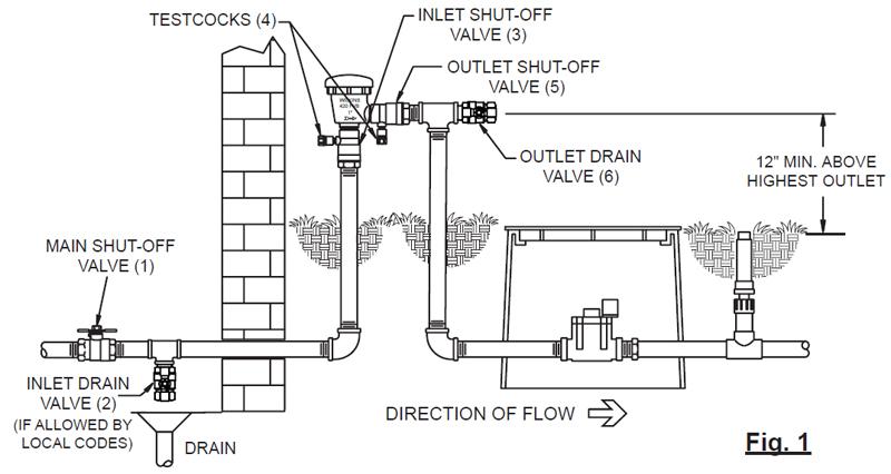 ORBIT SPRINKLER SYSTEMS WIRING DIAGRAM - Auto Electrical Wiring Diagram