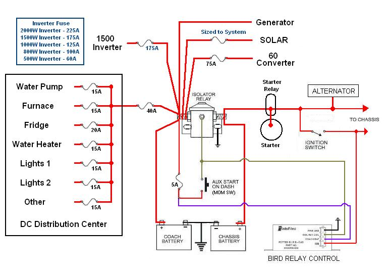 85 ford e 350 rv fuel wire diagram