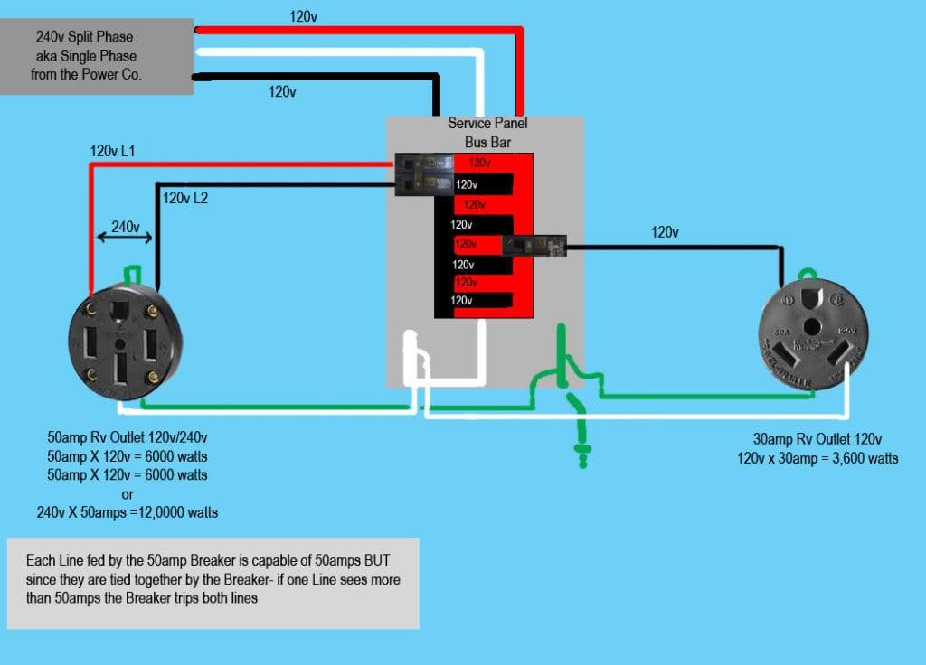 50 amp rv plug wiring diagram 4 prong