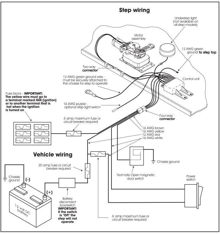 motorhome electric wiring