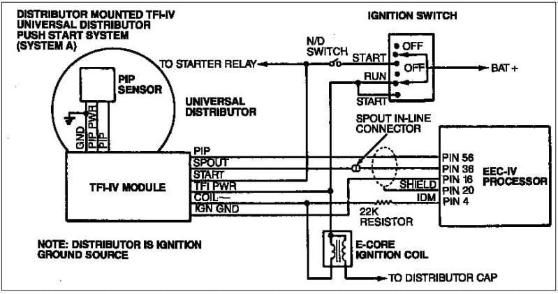 Coachmen Wiring Diagrams For 1993 Wiring Schematic Diagram
