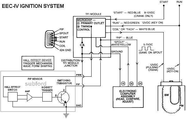 Need 1993 Coachman Santara schematics - iRV2 Forums