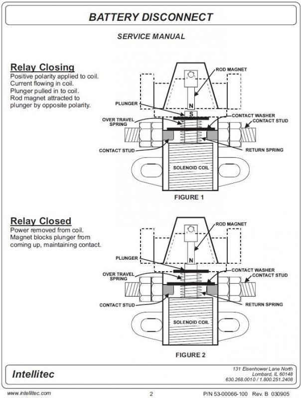 96 bounder wiring diagram