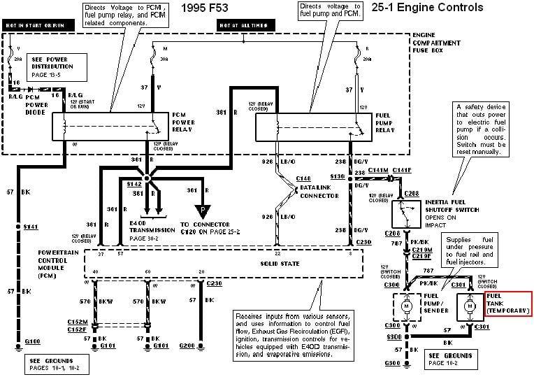 rv wiring systems diagram ford f53 2012