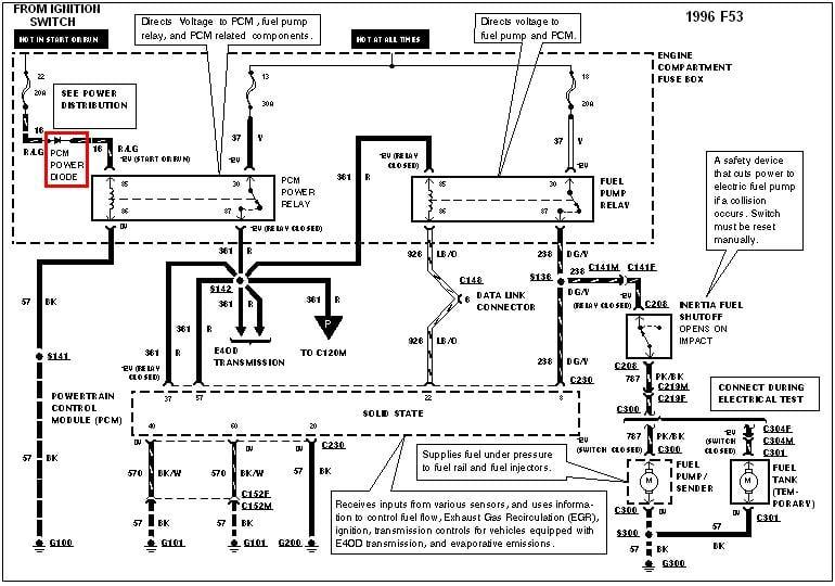 1994 ford aerostar fuse diagram