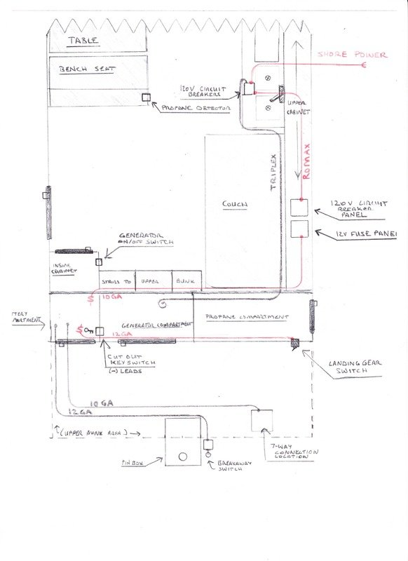 89 Terry Resort electrical wiring - iRV2 Forums