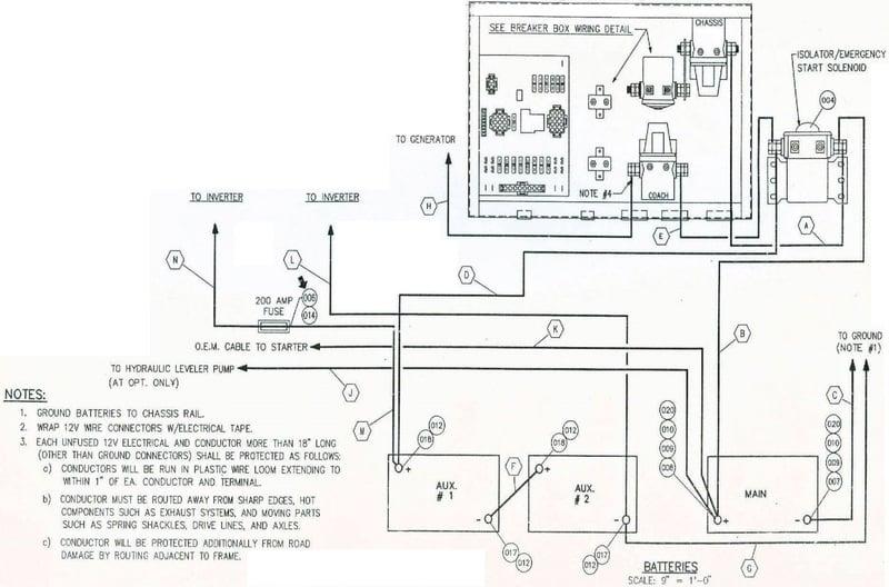 starter solenoid  relay - iRV2 Forums