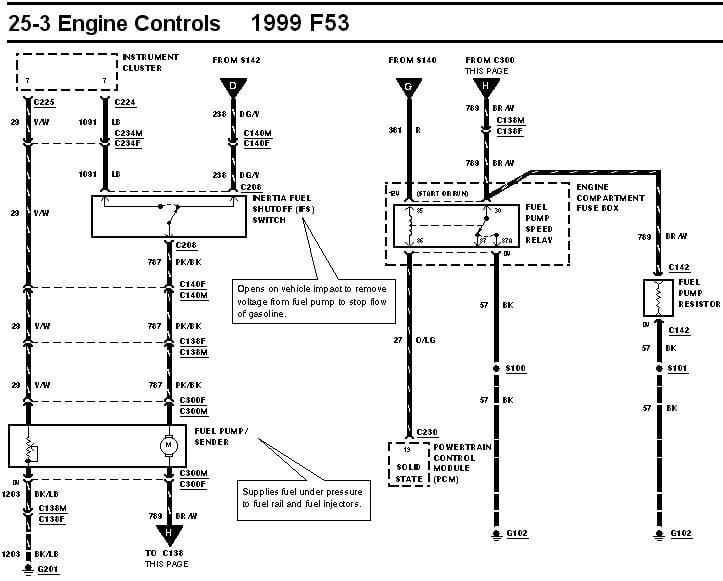 Ford F53 Wiring Schematic - Njawwajwiitimmarshallinfo \u2022