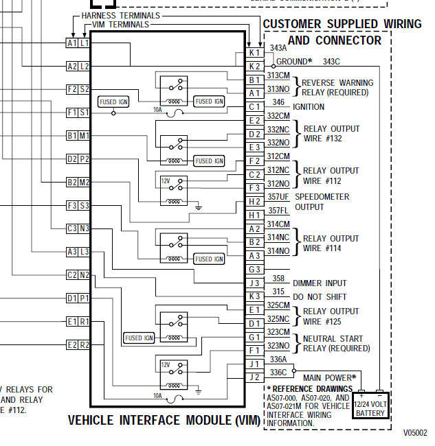 2005 holiday rambler endeavor wiring diagram