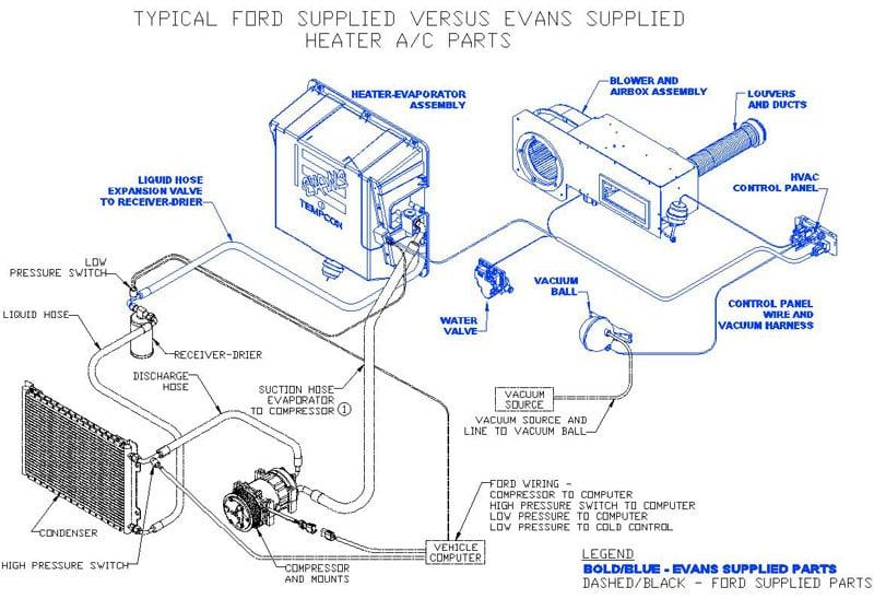 Ford F53 Ac Wiring Wiring Diagram