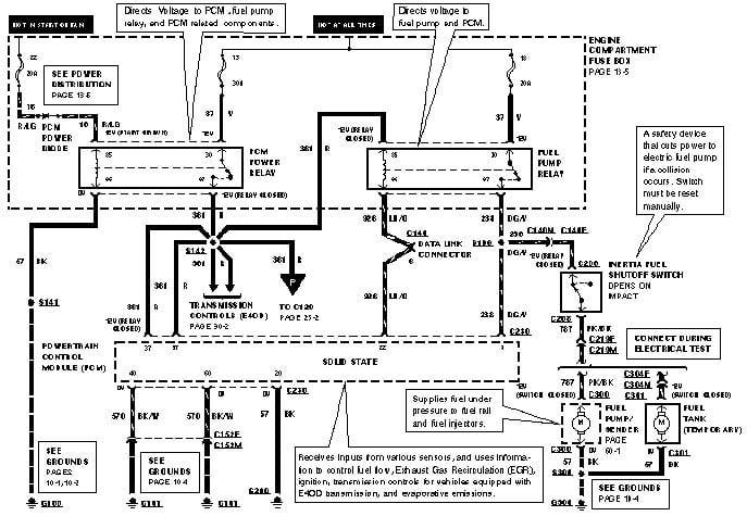 1995 Ford F53 Wiring Diagram - Wiring Diagrams Schema