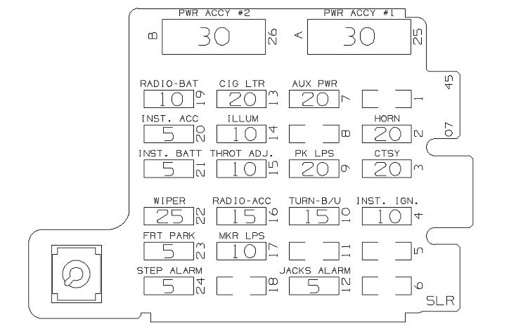 2007 Workhorse Fuse Box Wiring Diagram